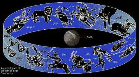 Aggies constellation