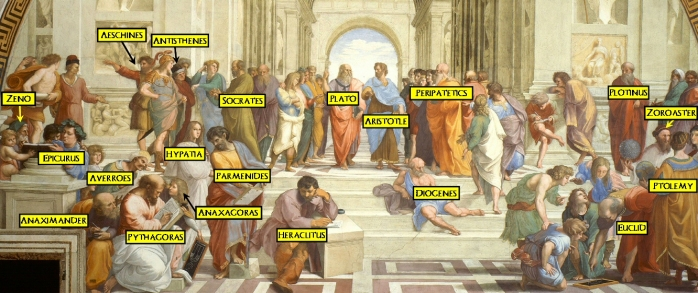 Age of America Raphael School of Athens