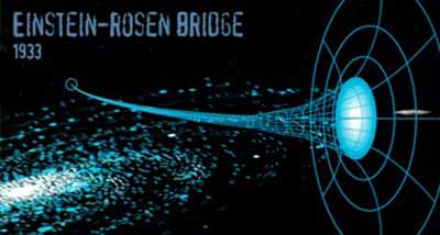 Age of America 3 transit system Time and Space bridge points